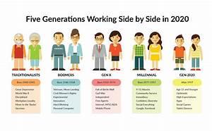Youlink Generation