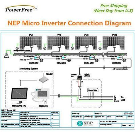 solar microinverter 260w ac panel 240vac as enphase m215 micro inverte afp power