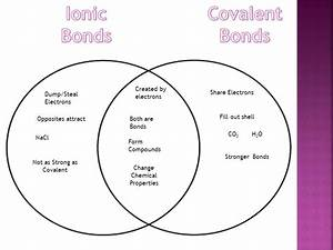 Diagram Ionic And Covalent Bonds Images - How To Guide And ...