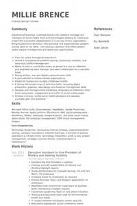 resume president of organization resume president of organization