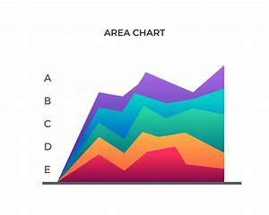 Area Chart Or Graph Types Examples Excel Usage