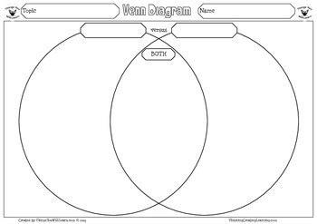 venn diagram graphic organizer set
