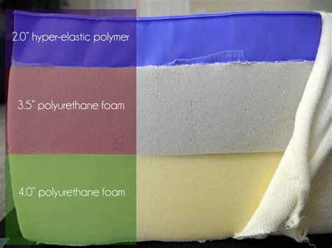 tuft and needle mattress purple mattress review sleepopolis