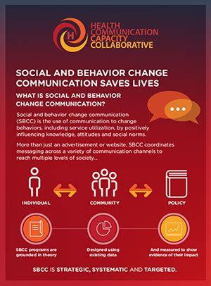 social  behavior change communication johns hopkins