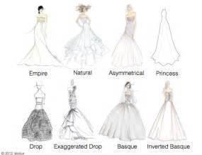 different types of wedding dresses wedding gown waistlines