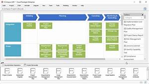 Pmbok U00ae Process Template - Project Management Tool