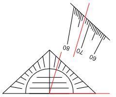 minimale hoek dakpannen hoeken meten de geodriehoek