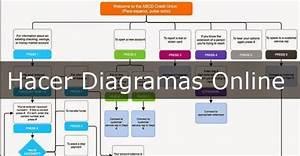 Diagramas  U00ab Educacion  U2013 Articuloseducativos Es