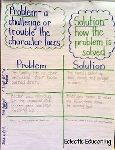 Problem And Solution On Pinterest