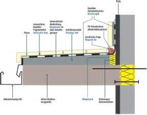 abdichtung balkon anwendungsbeispiele für fliesenverlegeprodukte mapei heinze de