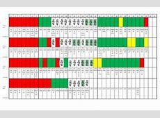 Chart Of Calendar Method Free Calendar Template