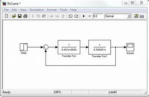 Block Diagram Using Simulink For A Step Response