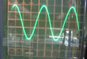 Nullstellen Berechnen Sinus : einfluss von parametern im funktionsterm auf die graphen der sinus und kosinusfunktion rsg wiki ~ Themetempest.com Abrechnung
