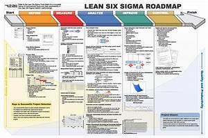Lean Six Sigma  Lean Six Sigma