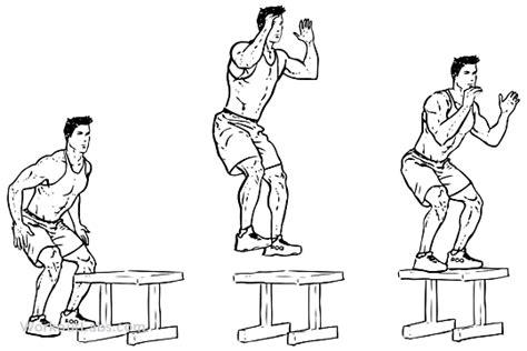 high box jumps workoutlabs