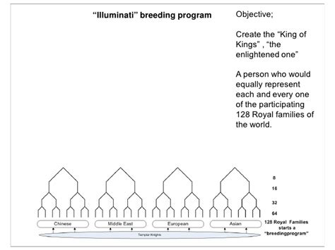 """illuminati"" Breeding Program Objective; Create"