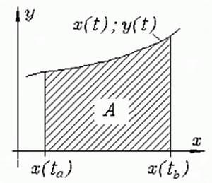 Krümmung Berechnen : fl che unter einer kurve ~ Themetempest.com Abrechnung