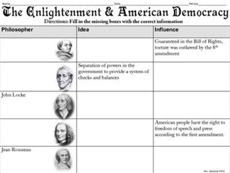timeline template 10 points 5th grade enlightenment influence on american democracy graphic
