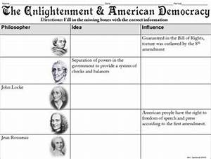 17 Best ideas about American Revolution Timeline on ...