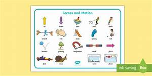 Free  - Forces And Motion Word Mat
