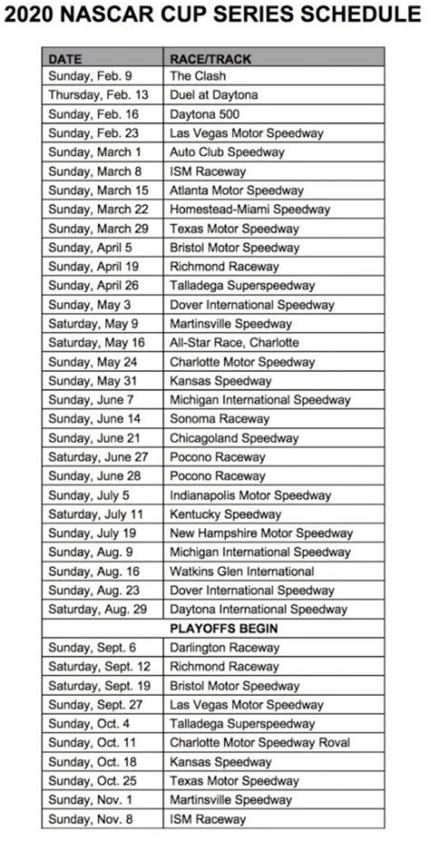 nascar cup  schedule features dramatic  auto