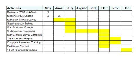 Gantt Chart Word Template by Gantt Chart Microsoft Word Xls Templates