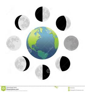 Moon Phases around Earth Orbit