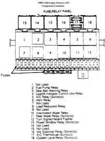 2007 volkswagen passat fuse box diagram volkswagen auto With jetta gl fuse box diagram together with fuel pump relay diagram