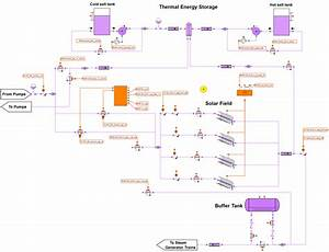 Power Plant Transient Simulation Toolkit  Ppts