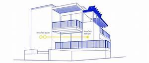 Climatisation Sans Unité Extérieure : unico twin la climatisation sans unit ext rieure ~ Premium-room.com Idées de Décoration