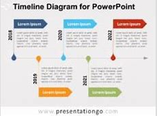 Free Timelines PowerPoint Templates PresentationGocom