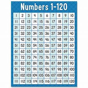 Numbers 1 120 Chart Ctp8609 Math Charts And Posters