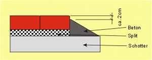 Terrasse Pflastern Unterbau : terrasse selber pflastern kantensteine befestigen ~ Whattoseeinmadrid.com Haus und Dekorationen