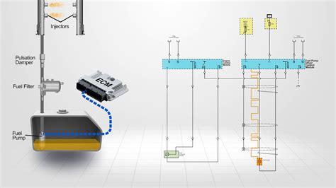 fuel pump control module checks youtube