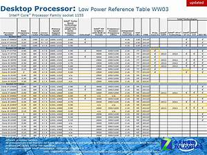 Intel I3 Comparison Chart Intel 39 S Desktop Core I3 Ivy Bridge Processors Leaked And