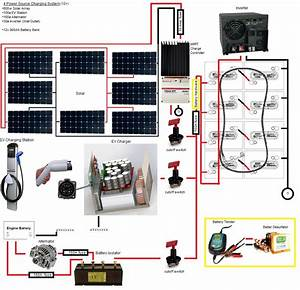 800w Solar   100a Ev Charger   160a Alternator System  Mostly Complete