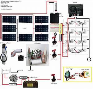 800w Solar   100a Ev Charger   160a Alternator System