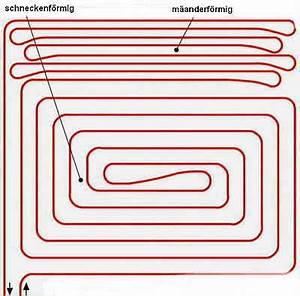 Hydraulischer Abgleich Fußbodenheizung Online Berechnen : arbeitshilfen arbeitsbl tter informationen f r den unterricht ~ Themetempest.com Abrechnung