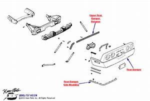 1985 Corvette Rear Bumper Parts