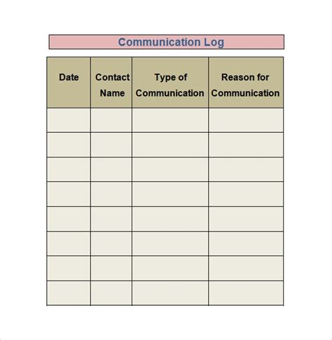 log templates sample templates