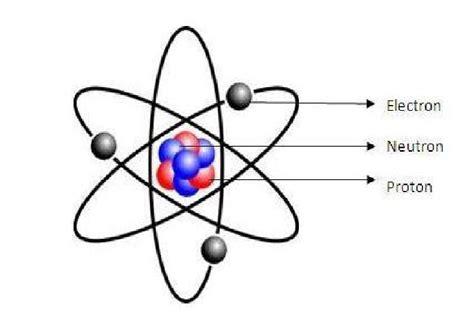 Modern Atomic Model Diagram PB Bohr Diagram ~ Elsavadorla