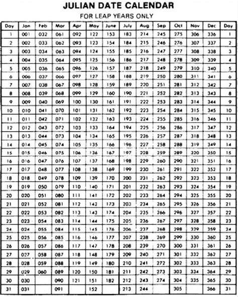 printable calendar julian printable calendar