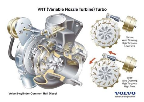 koenigsegg regera electric motor variable nozzle turbine vnt or variable geometry turbo