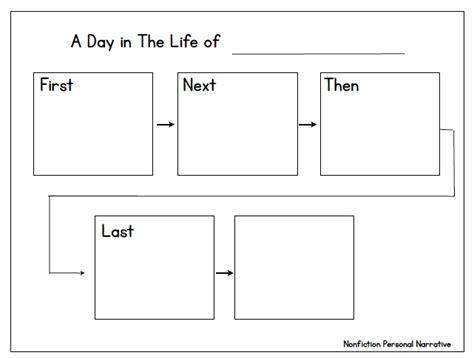 thinking maps templates joyful learning in kc thinking maps thursday