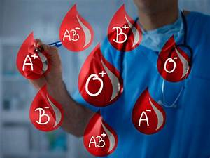 Blood Type Personality  What U2019s Your Blood Group  The
