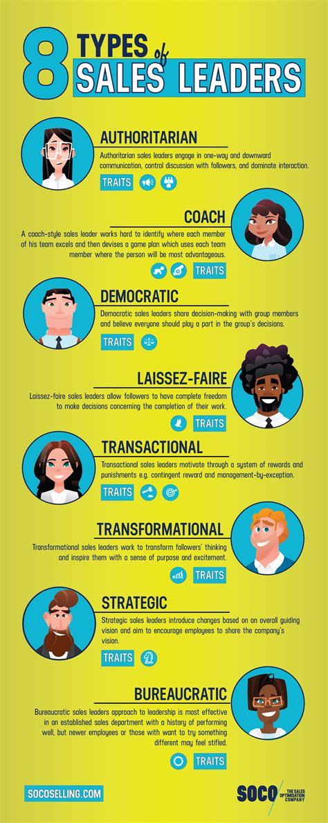 sales leadership styles  types  sales leaders