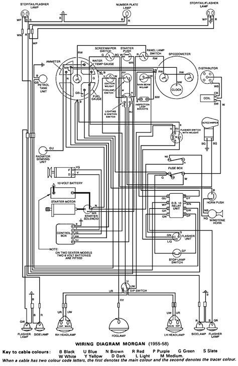 Morgan Aero Car Wiring Diagrams