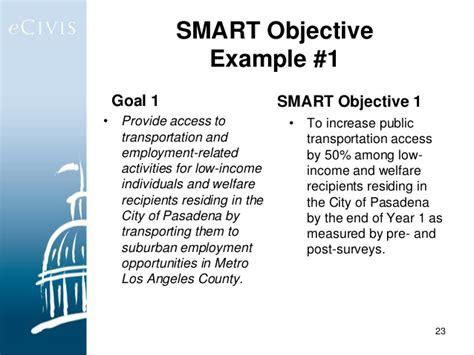 Smart Goals Examples Administrative Assistant