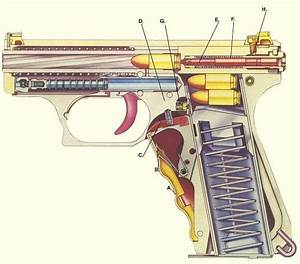 How A Pistol Works  465 X 261    Thingscutinhalfporn