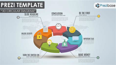circular diagram prezi  template